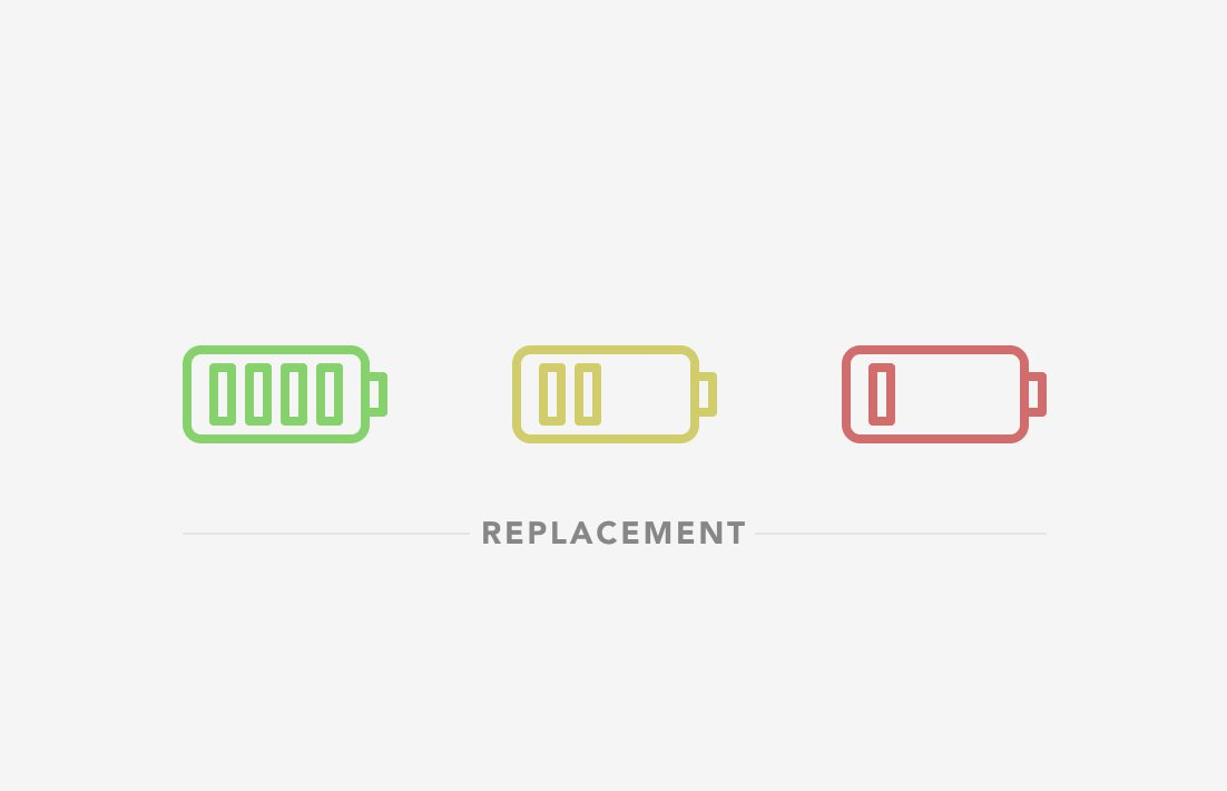 stages of battery losing charging power - CPR Eugene, OR